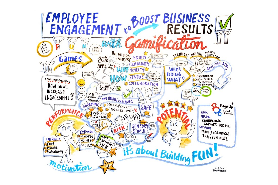 gamification_large_688198